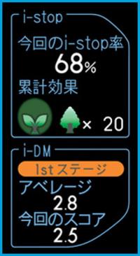 Demio115